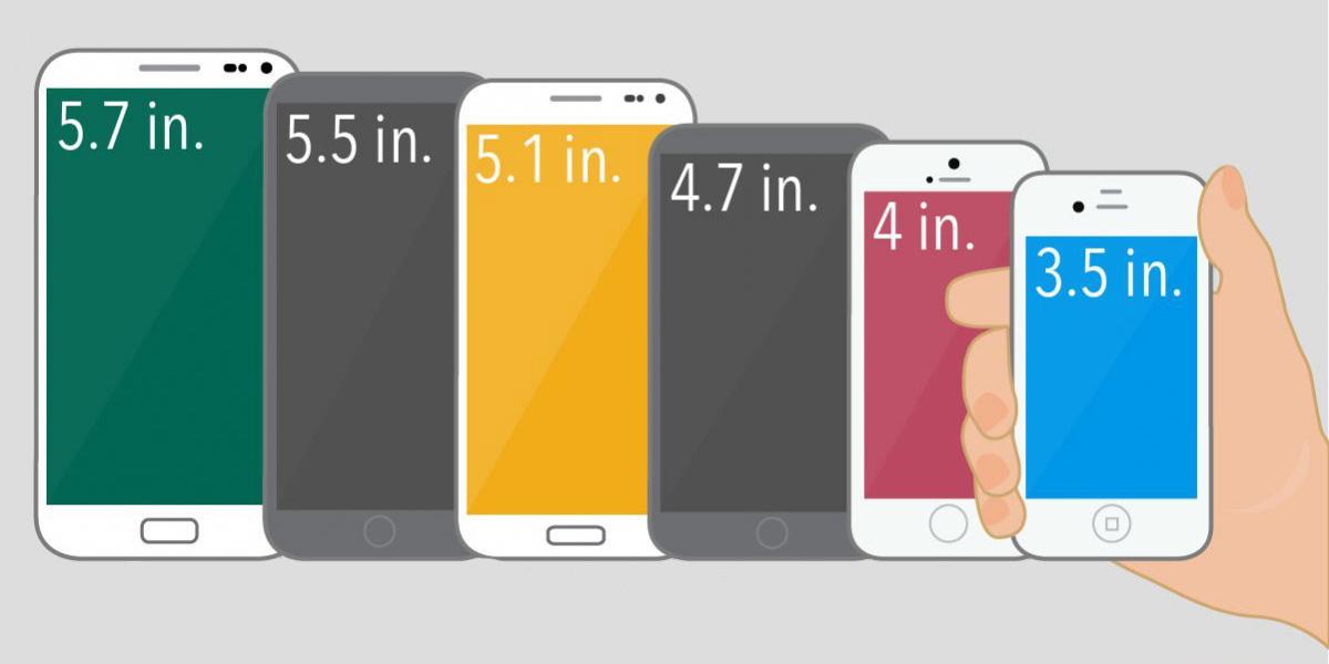 Размер смартфона