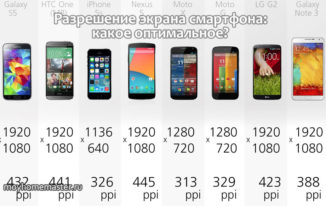 Разрешение экрана смартфона: какое оптимальное?